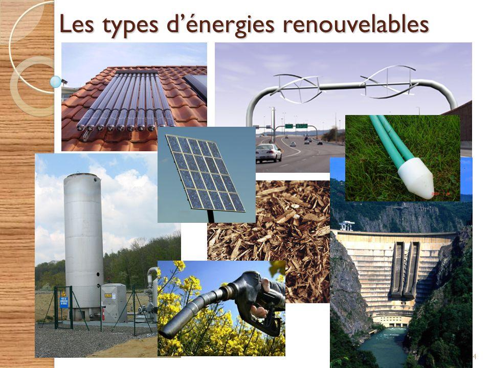 Les types dénergies renouvelables 4