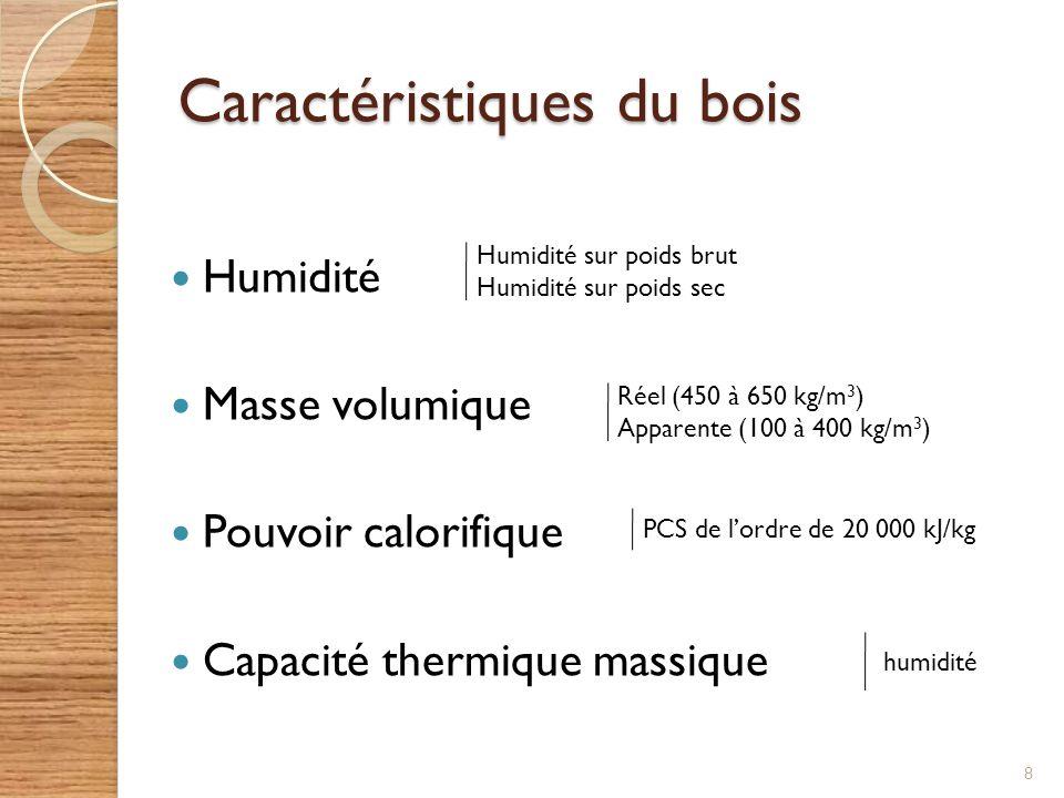 Caractéristiques du bois Humidité Masse volumique Pouvoir calorifique Capacité thermique massique 8 Humidité sur poids brut Humidité sur poids sec Rée