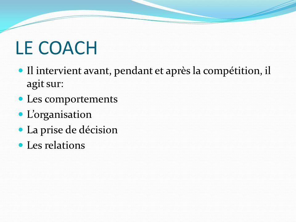 LE COACH Il intervient avant, pendant et après la compétition, il agit sur: Les comportements Lorganisation La prise de décision Les relations