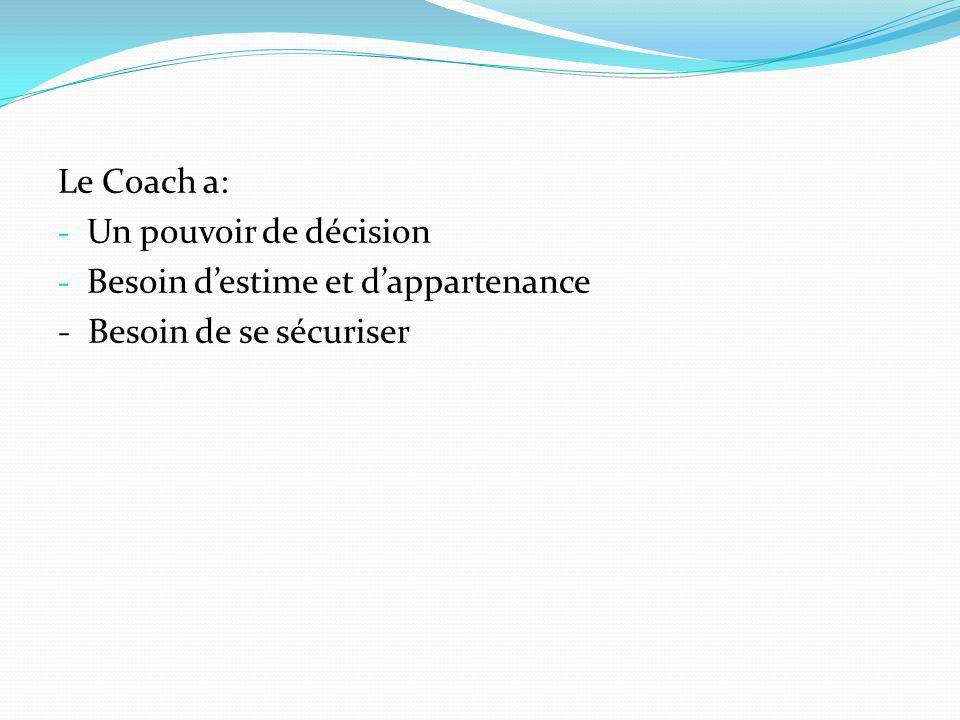 Le Coach a: - Un pouvoir de décision - Besoin destime et dappartenance - Besoin de se sécuriser