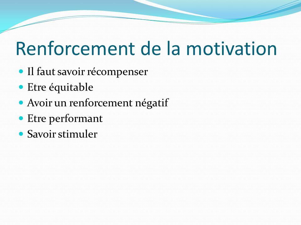 Renforcement de la motivation Il faut savoir récompenser Etre équitable Avoir un renforcement négatif Etre performant Savoir stimuler