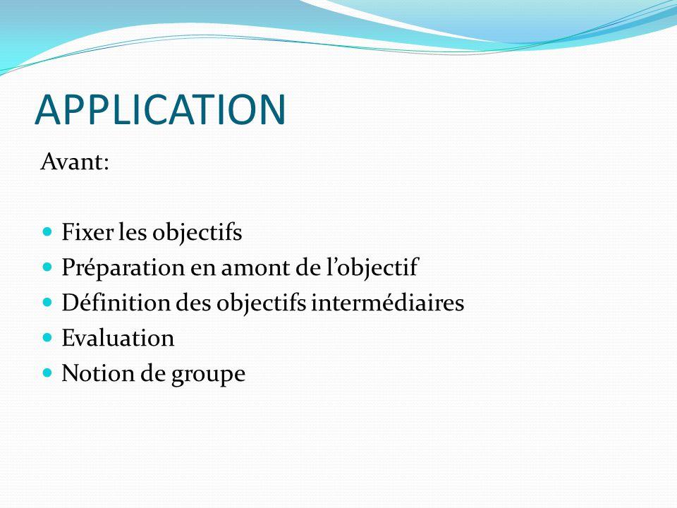 APPLICATION Avant: Fixer les objectifs Préparation en amont de lobjectif Définition des objectifs intermédiaires Evaluation Notion de groupe