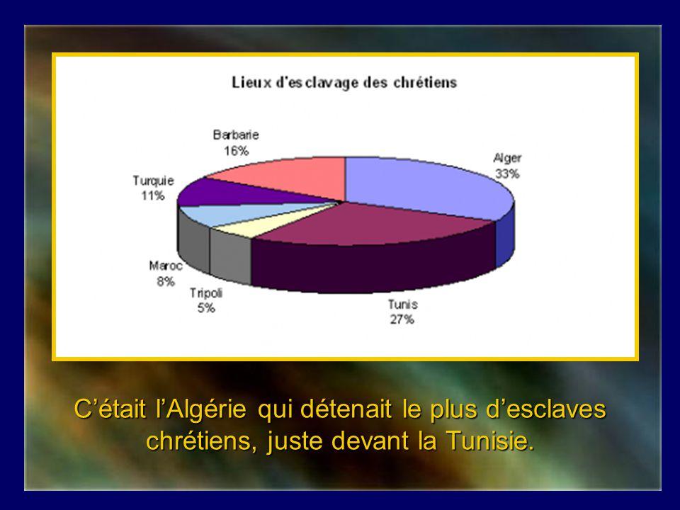 Portail et Clocher de léglise du Mas- Saintes-Puelles.