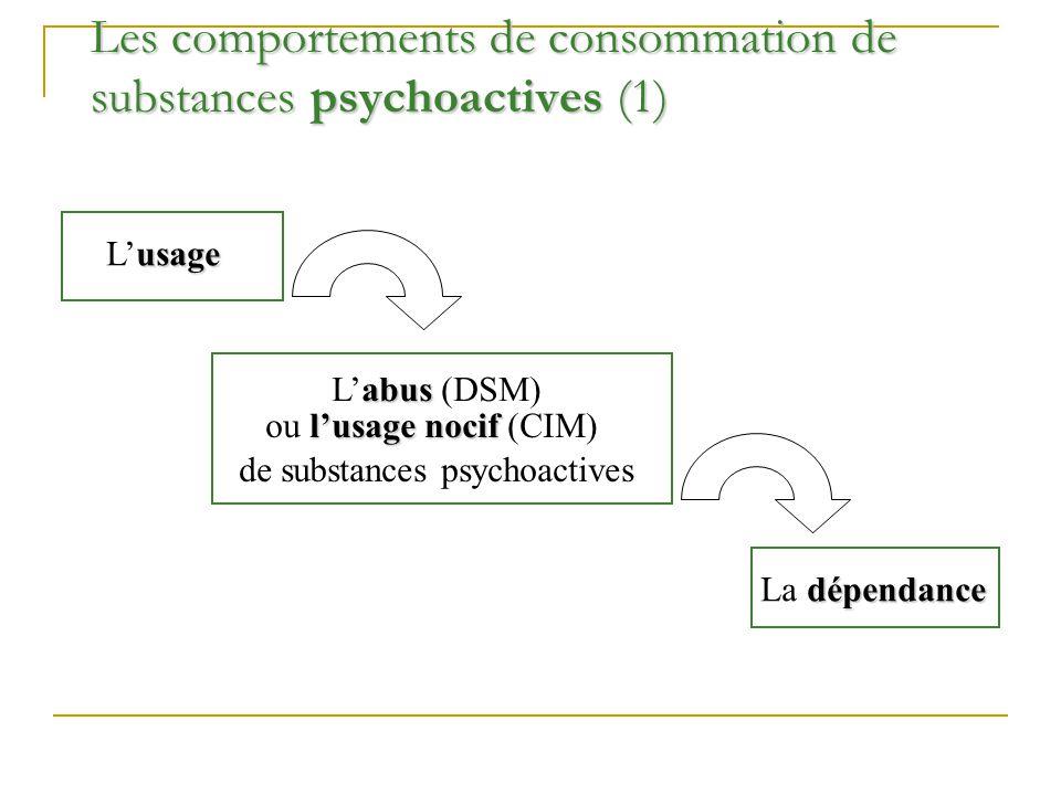 Les comportements de consommation de substances psychoactives (1) usage Lusage abus Labus (DSM) lusage nocif ou lusage nocif (CIM) de substances psych
