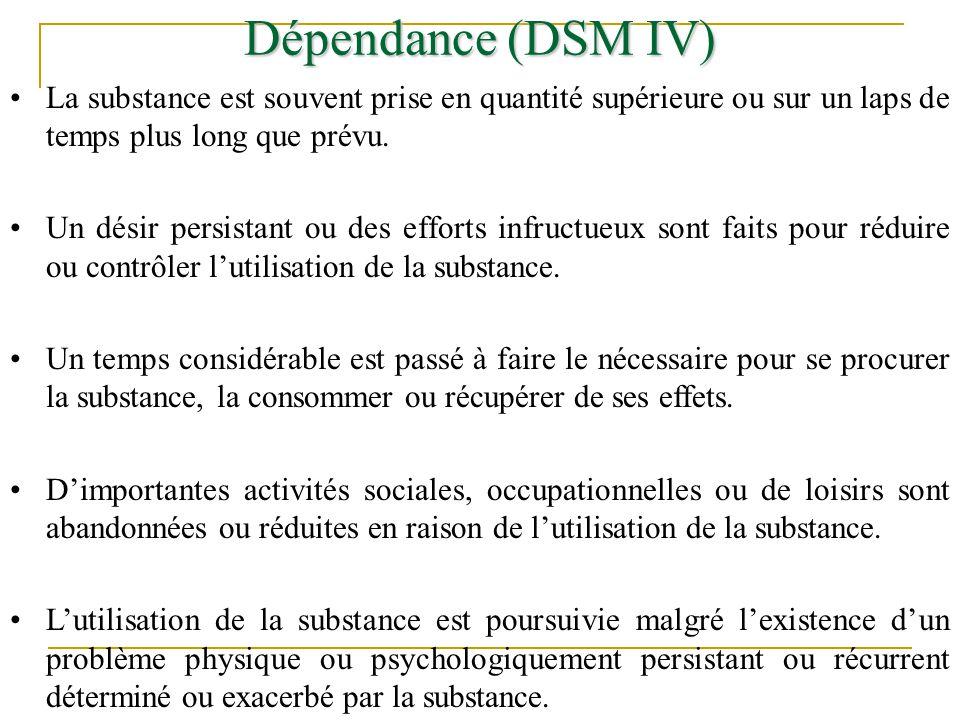 Dépendance (DSM IV) La substance est souvent prise en quantité supérieure ou sur un laps de temps plus long que prévu. Un désir persistant ou des effo