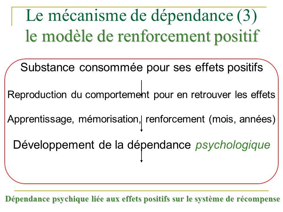Substance consommée pour ses effets positifs Reproduction du comportement pour en retrouver les effets Apprentissage, mémorisation, renforcement (mois