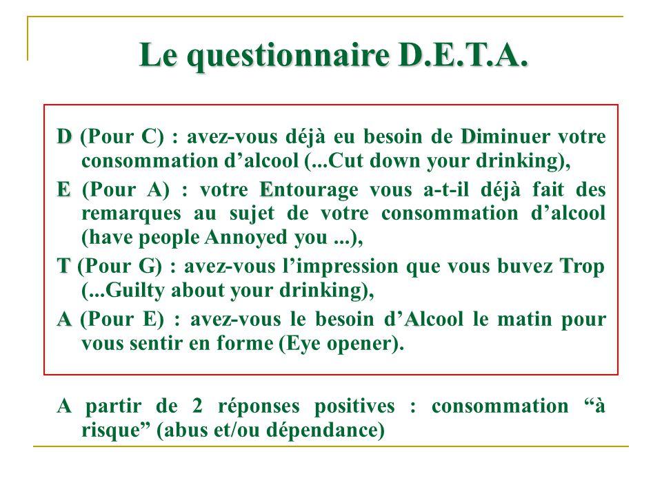 DD D (Pour C) : avez-vous déjà eu besoin de Diminuer votre consommation dalcool (...Cut down your drinking), EE E (Pour A) : votre Entourage vous a-t-
