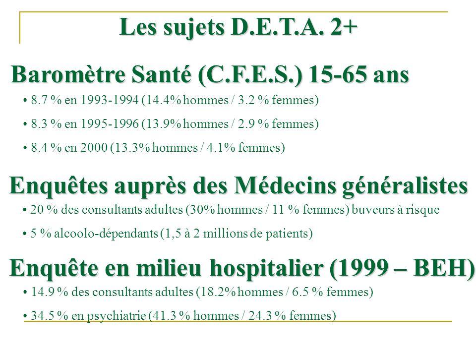 Les sujets D.E.T.A. 2+ 8.7 % en 1993-1994 (14.4% hommes / 3.2 % femmes) 8.3 % en 1995-1996 (13.9% hommes / 2.9 % femmes) 8.4 % en 2000 (13.3% hommes /