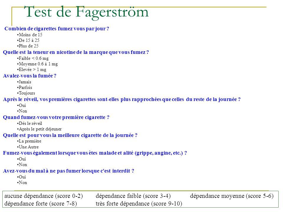 Test de Fagerström Combien de cigarettes fumez vous par jour ? Moins de 15 De 15 à 25 Plus de 25 Quelle est la teneur en nicotine de la marque que vou
