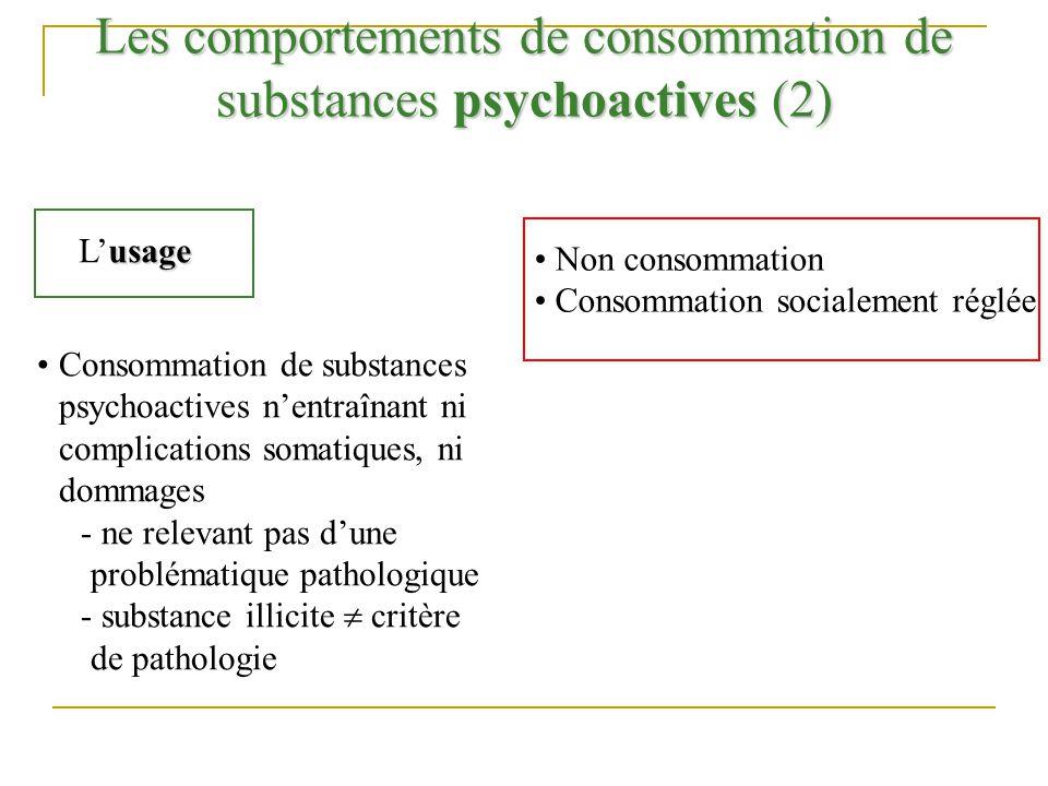 Les comportements de consommation de substances psychoactives (3) abus Labus (DSM) lusage nocif ou lusage nocif (CIM) de substances psychoactives Consommation induisant des dommages dans les domaines somatiques, psychoaffectifs ou sociaux - soit pour le sujet lui-même - soit pour son environnement proche - ou à distance, les autres, la société Caractère pathologique de cette consommation défini par la constatation de dommages induits pour la santé ou pour la société