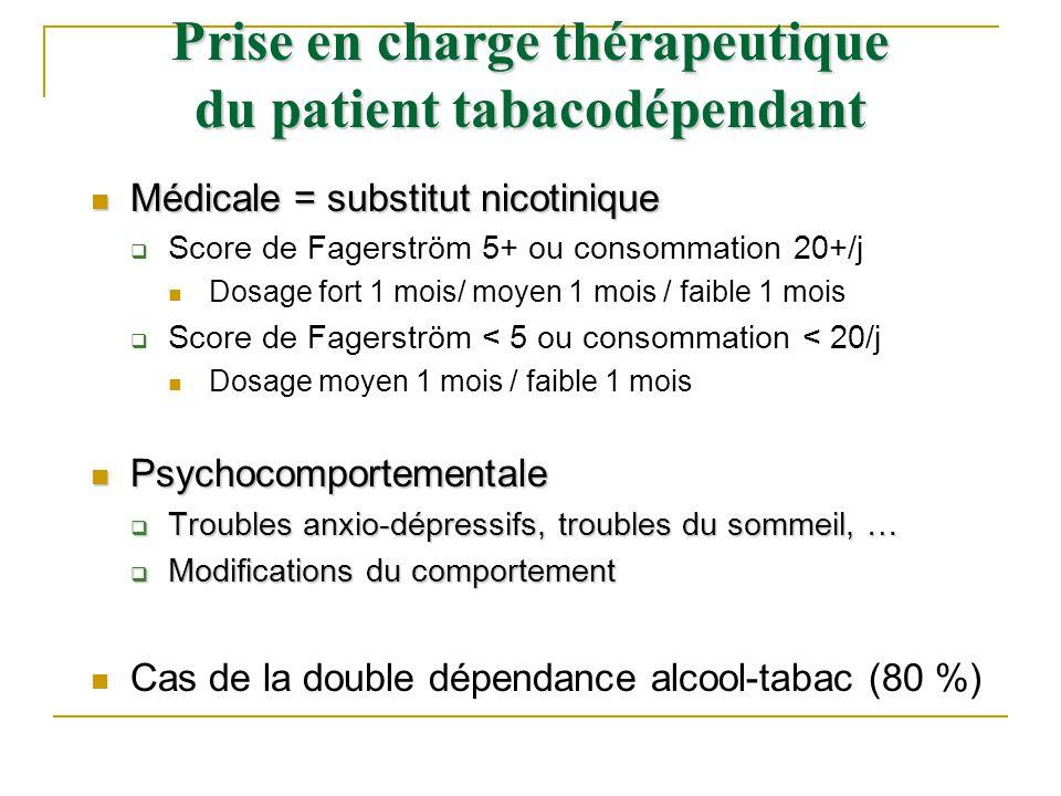Médicale = substitut nicotinique Médicale = substitut nicotinique Score de Fagerström 5+ ou consommation 20+/j Dosage fort 1 mois/ moyen 1 mois / faib