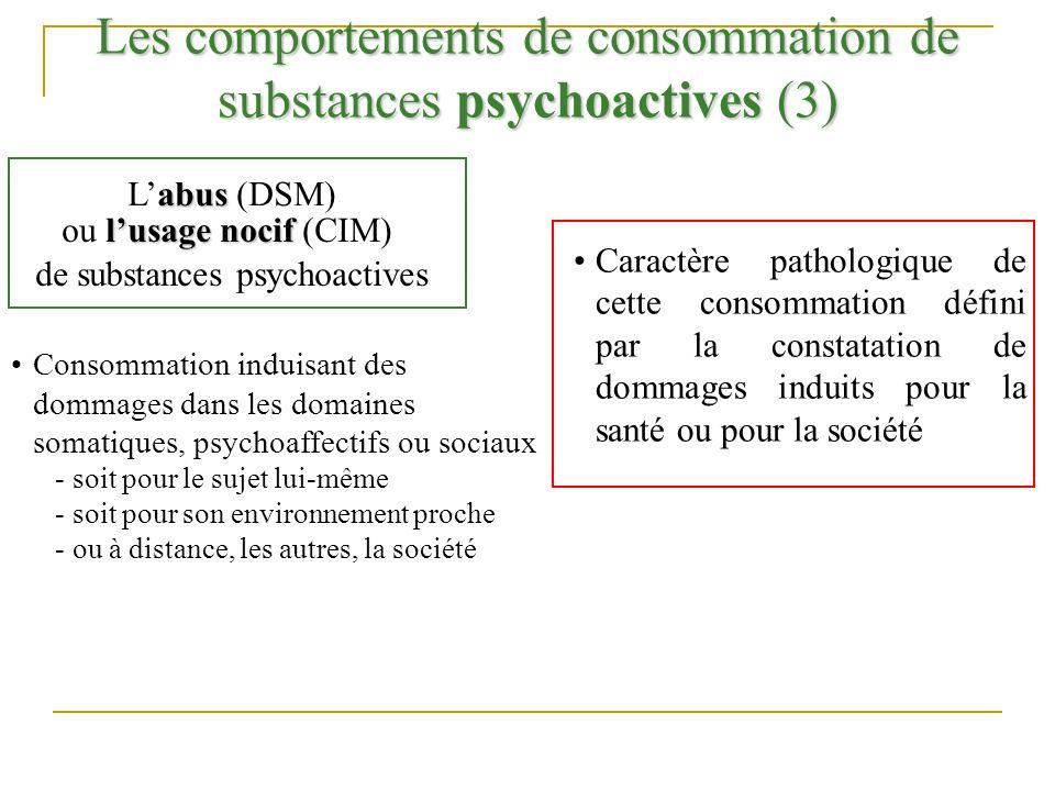 Les comportements de consommation de substances psychoactives (3) abus Labus (DSM) lusage nocif ou lusage nocif (CIM) de substances psychoactives Cons