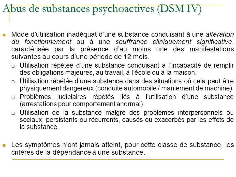Abus de substances psychoactives (DSM IV) Mode dutilisation inadéquat dune substance conduisant à une altération du fonctionnement ou à une souffrance