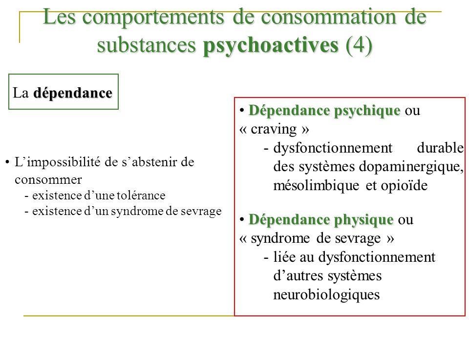 Les comportements de consommation de substances psychoactives (4) dépendance La dépendance Limpossibilité de sabstenir de consommer - existence dune t