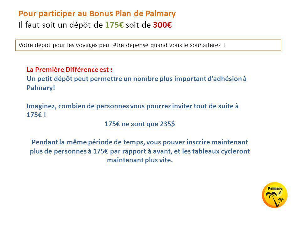 Pour participer au Bonus Plan de Palmary Il faut soit un dépôt de 175 soit de 300 La Première Différence est : Un petit dépôt peut permettre un nombre plus important dadhésion à Palmary.
