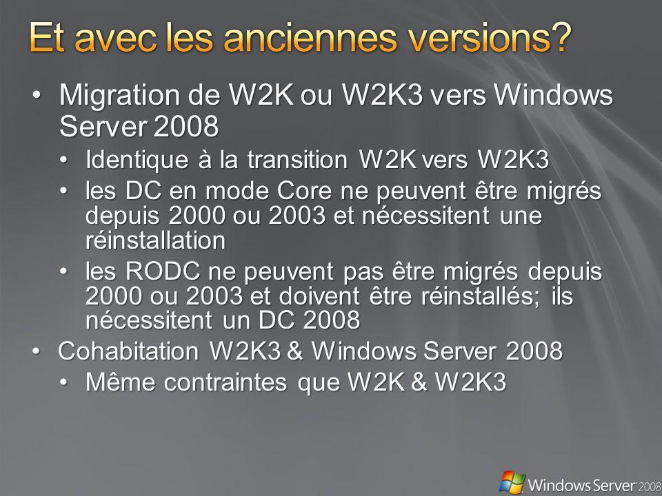 Migration de W2K ou W2K3 vers Windows Server 2008Migration de W2K ou W2K3 vers Windows Server 2008 Identique à la transition W2K vers W2K3Identique à la transition W2K vers W2K3 les DC en mode Core ne peuvent être migrés depuis 2000 ou 2003 et nécessitent une réinstallationles DC en mode Core ne peuvent être migrés depuis 2000 ou 2003 et nécessitent une réinstallation les RODC ne peuvent pas être migrés depuis 2000 ou 2003 et doivent être réinstallés; ils nécessitent un DC 2008les RODC ne peuvent pas être migrés depuis 2000 ou 2003 et doivent être réinstallés; ils nécessitent un DC 2008 Cohabitation W2K3 & Windows Server 2008Cohabitation W2K3 & Windows Server 2008 Même contraintes que W2K & W2K3Même contraintes que W2K & W2K3