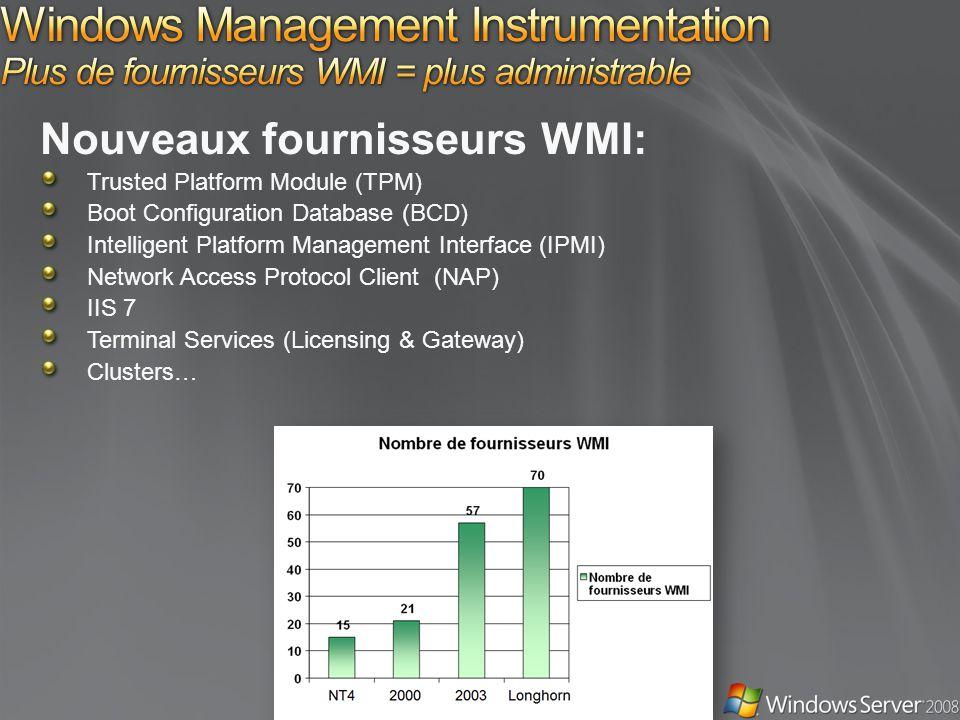 Nouveaux fournisseurs WMI: Trusted Platform Module (TPM) Boot Configuration Database (BCD) Intelligent Platform Management Interface (IPMI) Network Access Protocol Client (NAP) IIS 7 Terminal Services (Licensing & Gateway) Clusters…