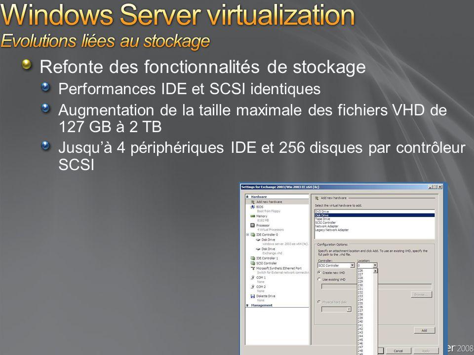 Refonte des fonctionnalités de stockage Performances IDE et SCSI identiques Augmentation de la taille maximale des fichiers VHD de 127 GB à 2 TB Jusquà 4 périphériques IDE et 256 disques par contrôleur SCSI