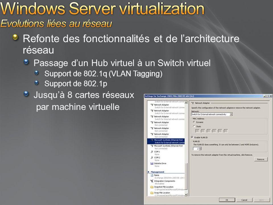Refonte des fonctionnalités et de larchitecture réseau Passage dun Hub virtuel à un Switch virtuel Support de 802.1q (VLAN Tagging) Support de 802.1p Jusquà 8 cartes réseaux par machine virtuelle