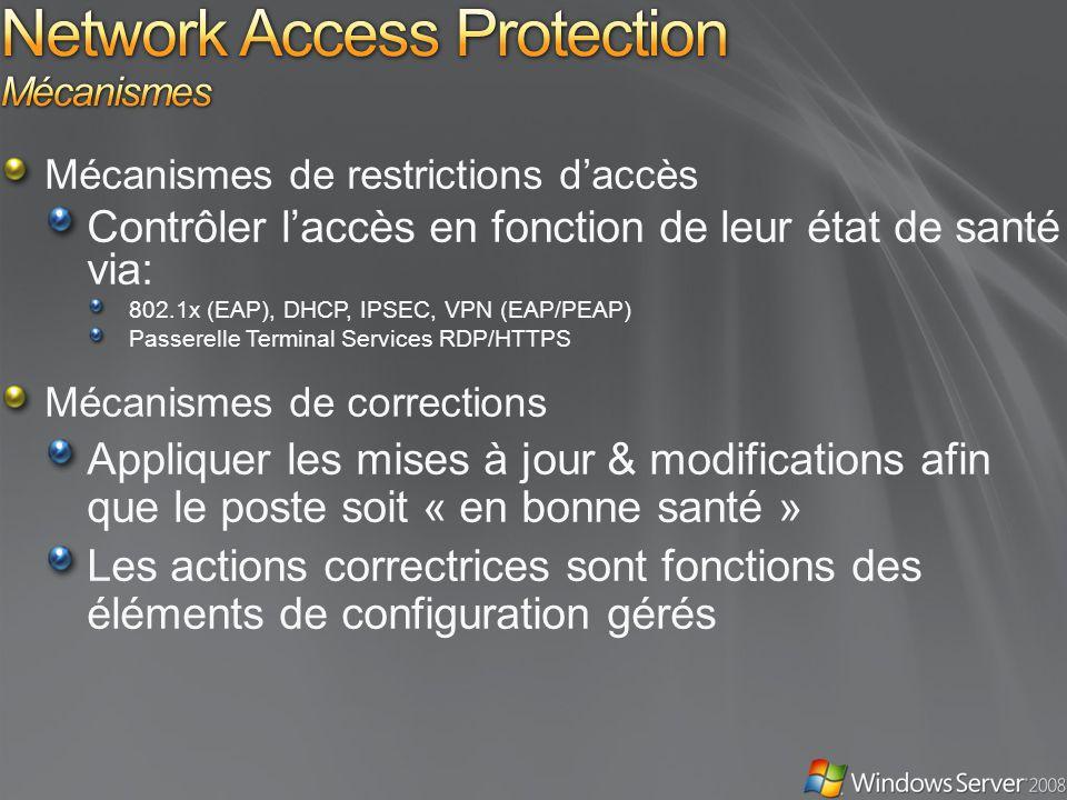 Mécanismes de restrictions daccès Contrôler laccès en fonction de leur état de santé via: 802.1x (EAP), DHCP, IPSEC, VPN (EAP/PEAP) Passerelle Terminal Services RDP/HTTPS Mécanismes de corrections Appliquer les mises à jour & modifications afin que le poste soit « en bonne santé » Les actions correctrices sont fonctions des éléments de configuration gérés