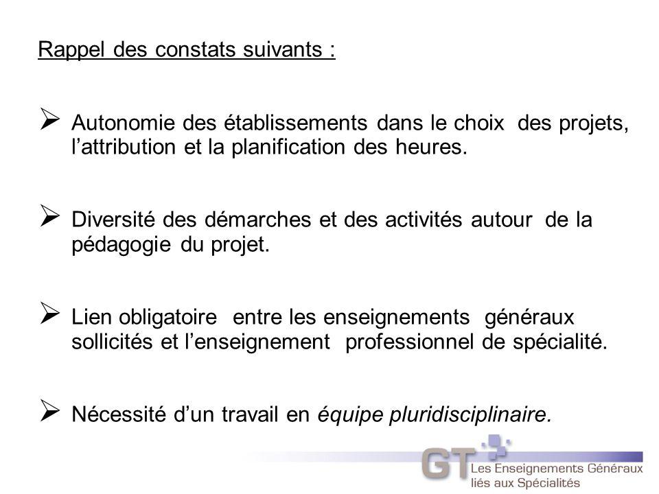 Rappel des constats suivants : Autonomie des établissements dans le choix des projets, lattribution et la planification des heures.