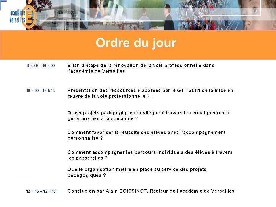 Alain BOISSINOT, Recteur de lacadémie de Versailles Conclusion