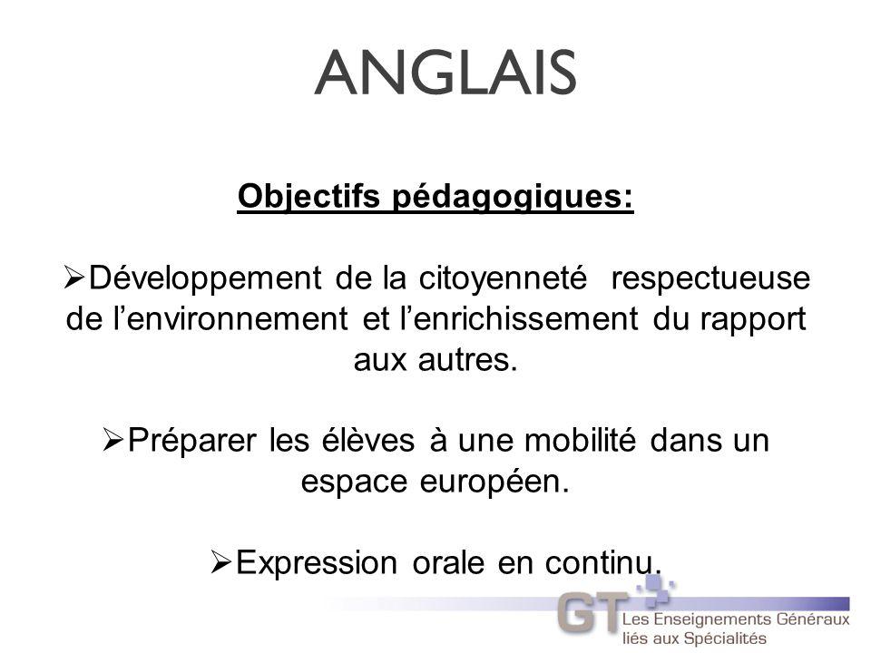 ANGLAIS Objectifs pédagogiques: Développement de la citoyenneté respectueuse de lenvironnement et lenrichissement du rapport aux autres.