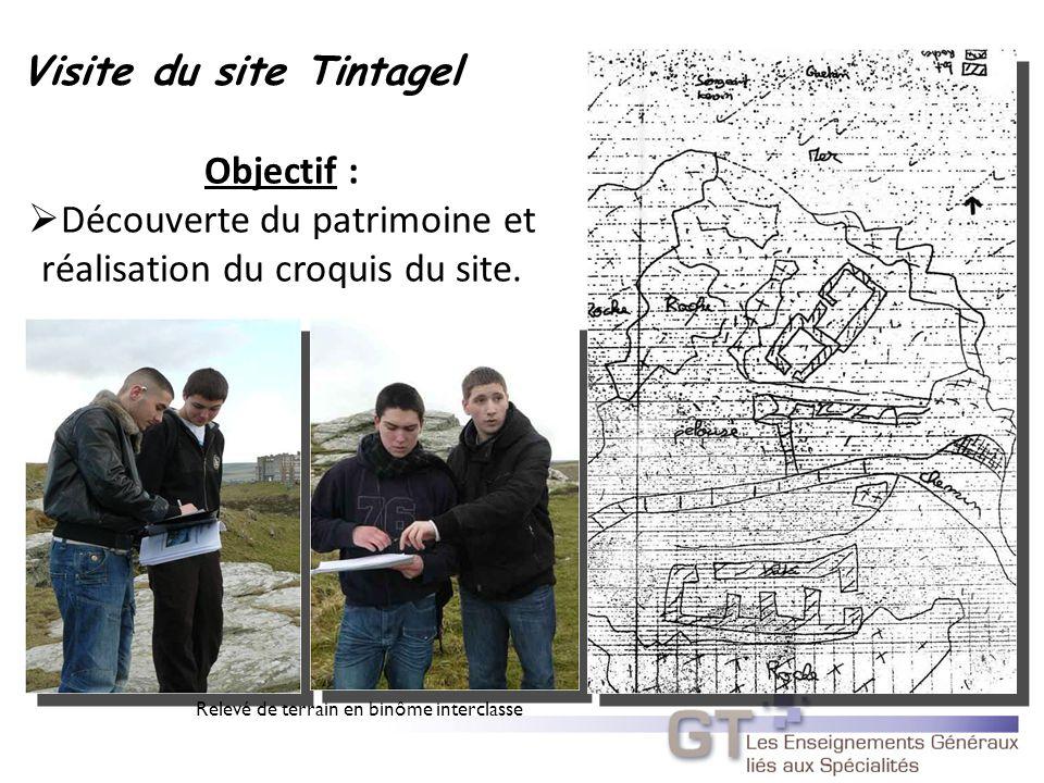 Relevé de terrain en binôme interclasse Objectif : Découverte du patrimoine et réalisation du croquis du site.