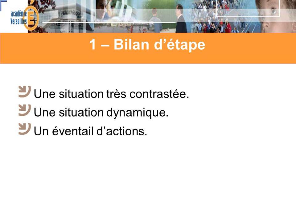 1 – Bilan détape Une situation très contrastée. Une situation dynamique. Un éventail dactions.