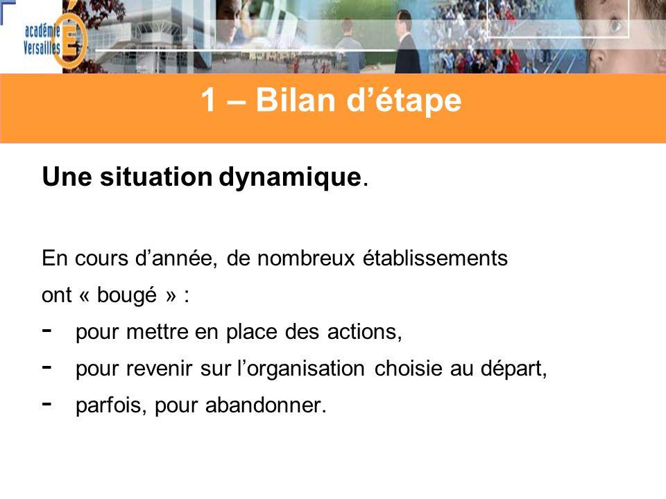 1 – Bilan détape Une situation dynamique.