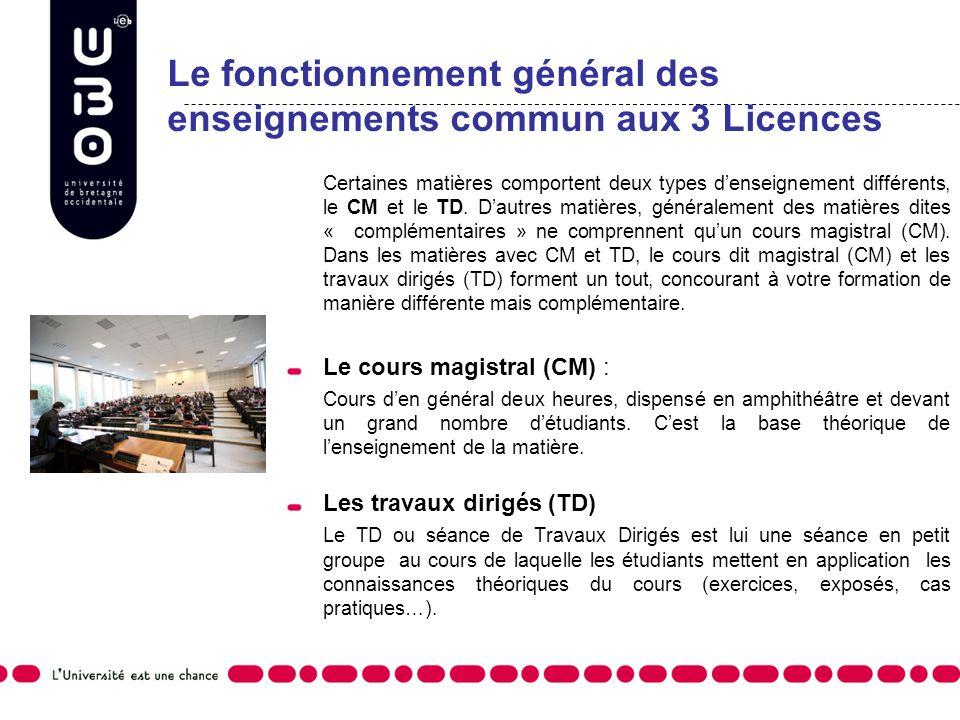 Le fonctionnement général des enseignements commun aux 3 Licences Certaines matières comportent deux types denseignement différents, le CM et le TD. D