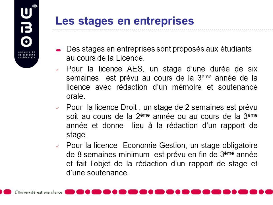 Les stages en entreprises Des stages en entreprises sont proposés aux étudiants au cours de la Licence. Pour la licence AES, un stage dune durée de si