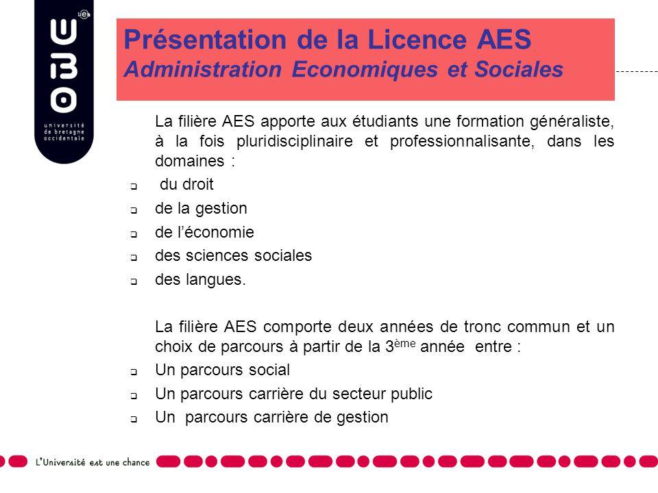 Présentation de la Licence AES Administration Economiques et Sociales La filière AES apporte aux étudiants une formation généraliste, à la fois plurid