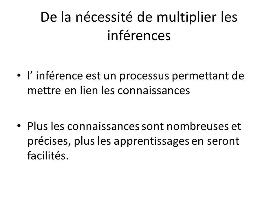 De la nécessité de multiplier les inférences l inférence est un processus permettant de mettre en lien les connaissances Plus les connaissances sont nombreuses et précises, plus les apprentissages en seront facilités.
