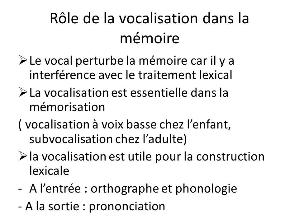 Rôle de la vocalisation dans la mémoire Le vocal perturbe la mémoire car il y a interférence avec le traitement lexical La vocalisation est essentielle dans la mémorisation ( vocalisation à voix basse chez lenfant, subvocalisation chez ladulte) la vocalisation est utile pour la construction lexicale -A lentrée : orthographe et phonologie - A la sortie : prononciation