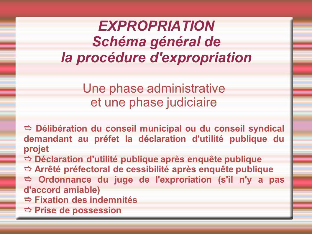 EXPROPRIATION Schéma général de la procédure d'expropriation Une phase administrative et une phase judiciaire Délibération du conseil municipal ou du