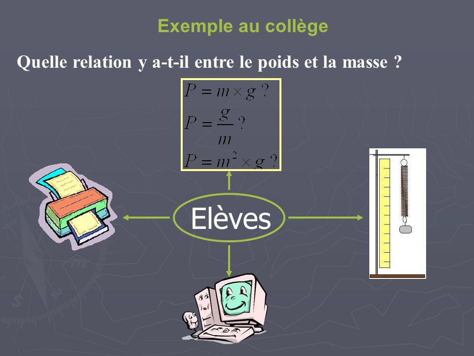Exemple au collège Quelle relation y a-t-il entre le poids et la masse Elèves