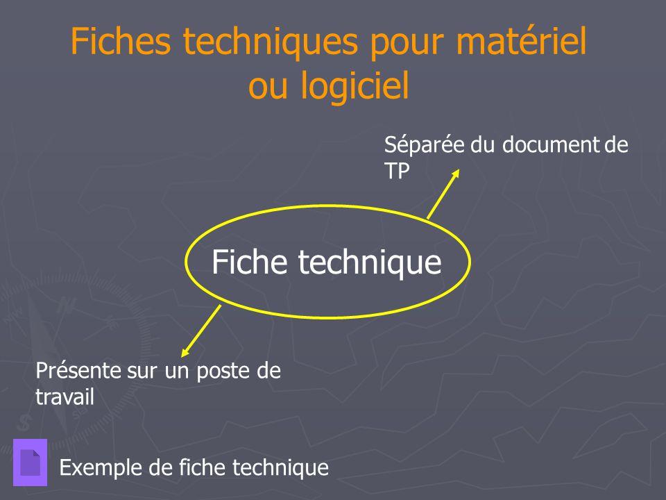 Fiches techniques pour matériel ou logiciel Fiche technique Séparée du document de TP Présente sur un poste de travail Exemple de fiche technique