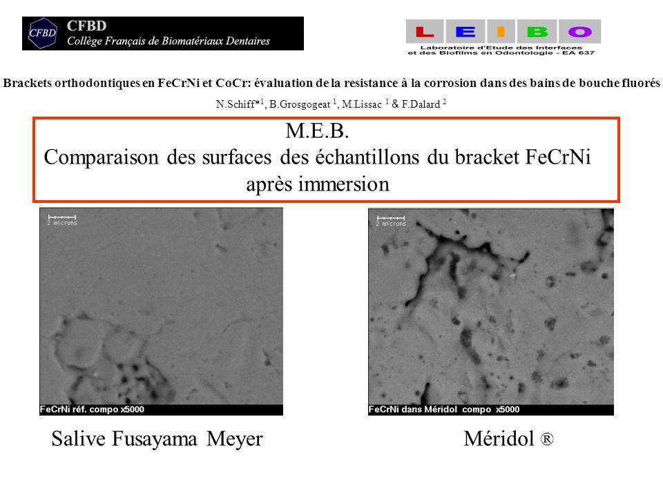 Brackets orthodontiques en FeCrNi et CoCr: évaluation de la resistance à la corrosion dans des bains de bouche fluorés N.Schiff* 1, B.Grosgogeat 1, M.