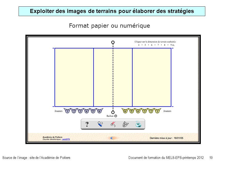 Source de limage : site de lAcadémie de Poitiers Exploiter des images de terrains pour élaborer des stratégies Format papier ou numérique Document de