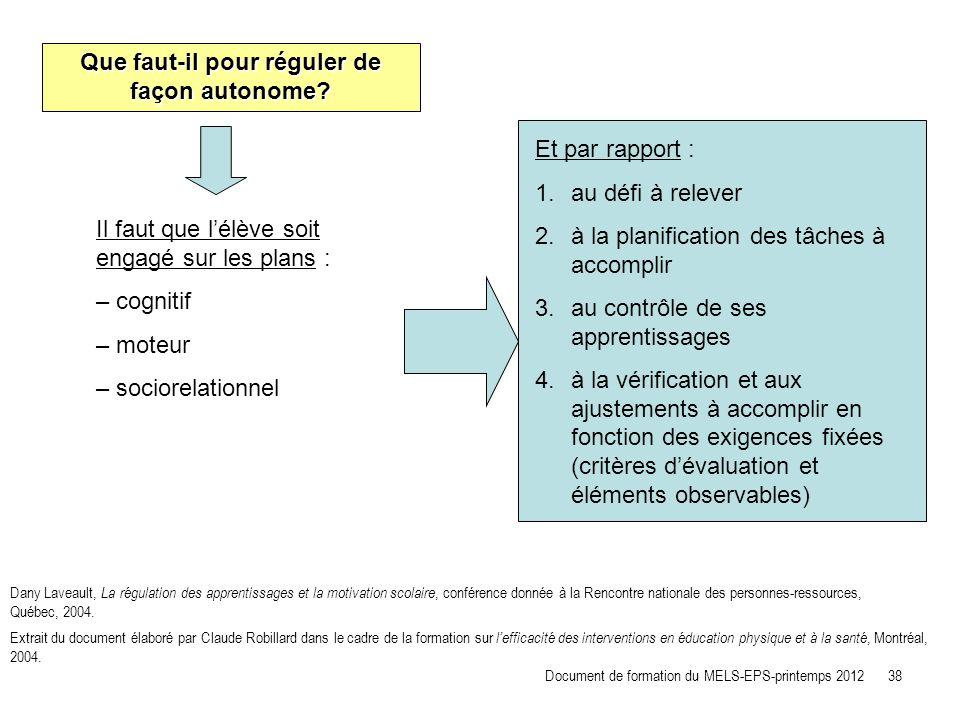 Il faut que lélève soit engagé sur les plans : – cognitif – moteur – sociorelationnel Et par rapport : 1.au défi à relever 2.à la planification des tâ