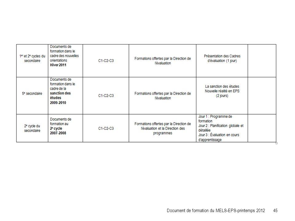 Document de formation du MELS-EPS-printemps 2012 45