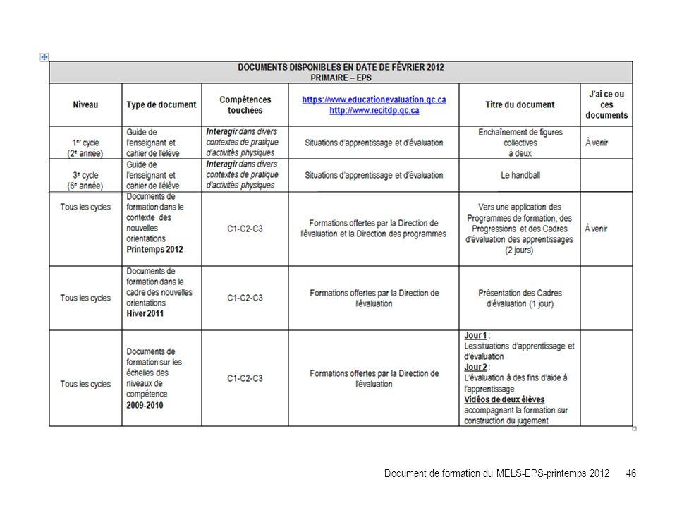 Document de formation du MELS-EPS-printemps 2012 46