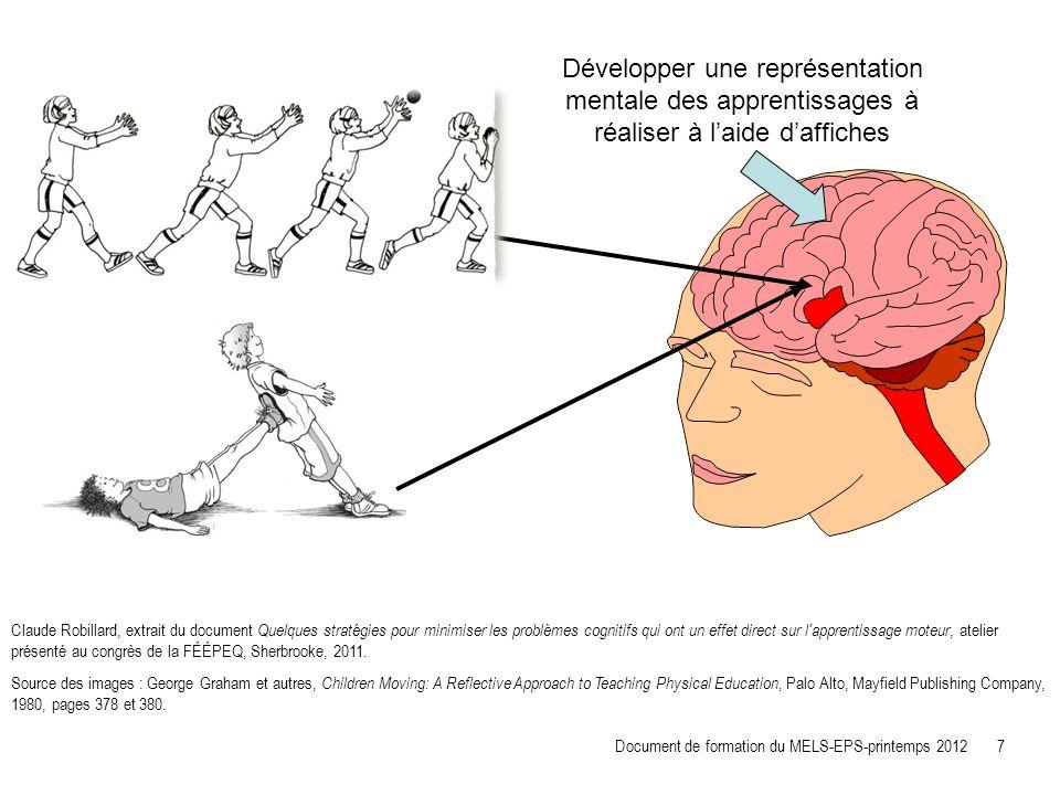 Développer une représentation mentale des apprentissages à réaliser à laide daffiches Claude Robillard, extrait du document Quelques stratégies pour m