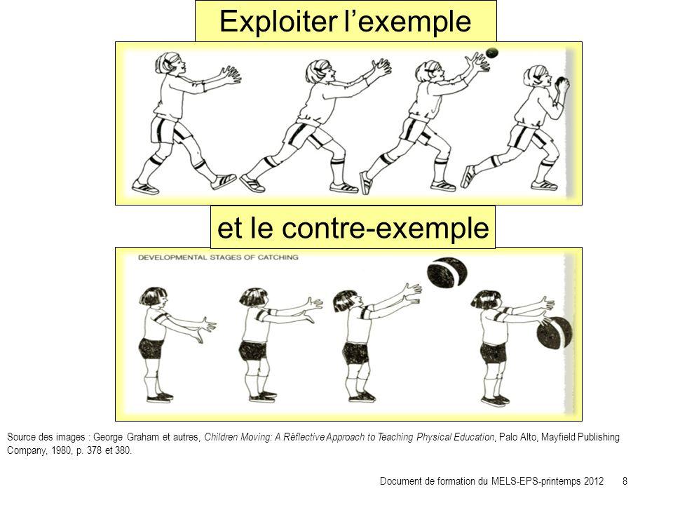Source de limage : site de lAcadémie de Poitiers Exploiter des images de terrains pour élaborer des stratégies Format papier ou numérique Document de formation du MELS-EPS-printemps 2012 19