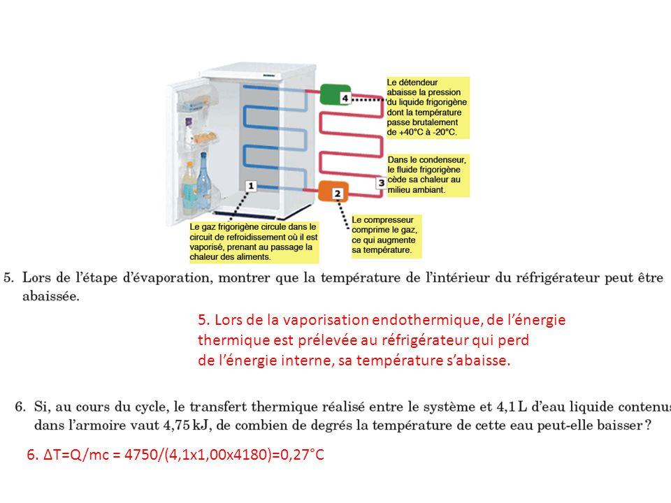5. Lors de la vaporisation endothermique, de lénergie thermique est prélevée au réfrigérateur qui perd de lénergie interne, sa température sabaisse. 6