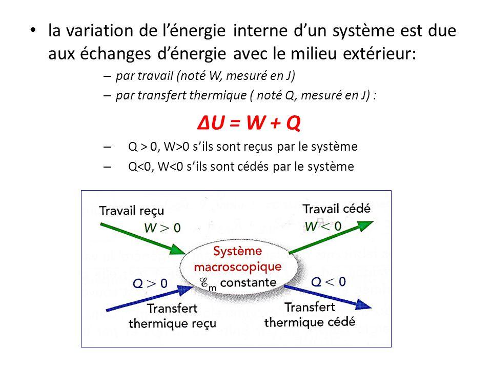la variation de lénergie interne dun système est due aux échanges dénergie avec le milieu extérieur: – par travail (noté W, mesuré en J) – par transfe
