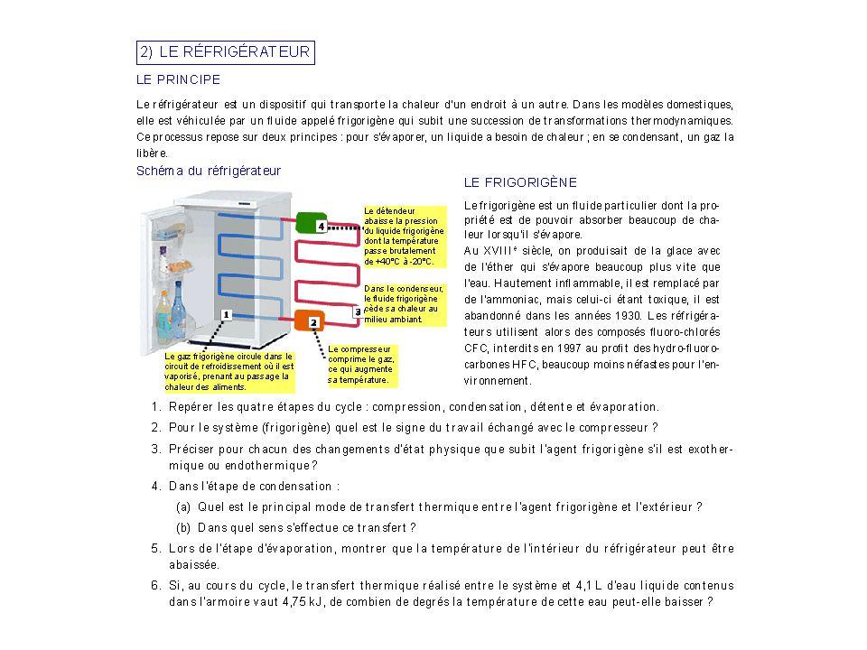 1. compression (2), condensation (3), détente (4), évaporation (1)