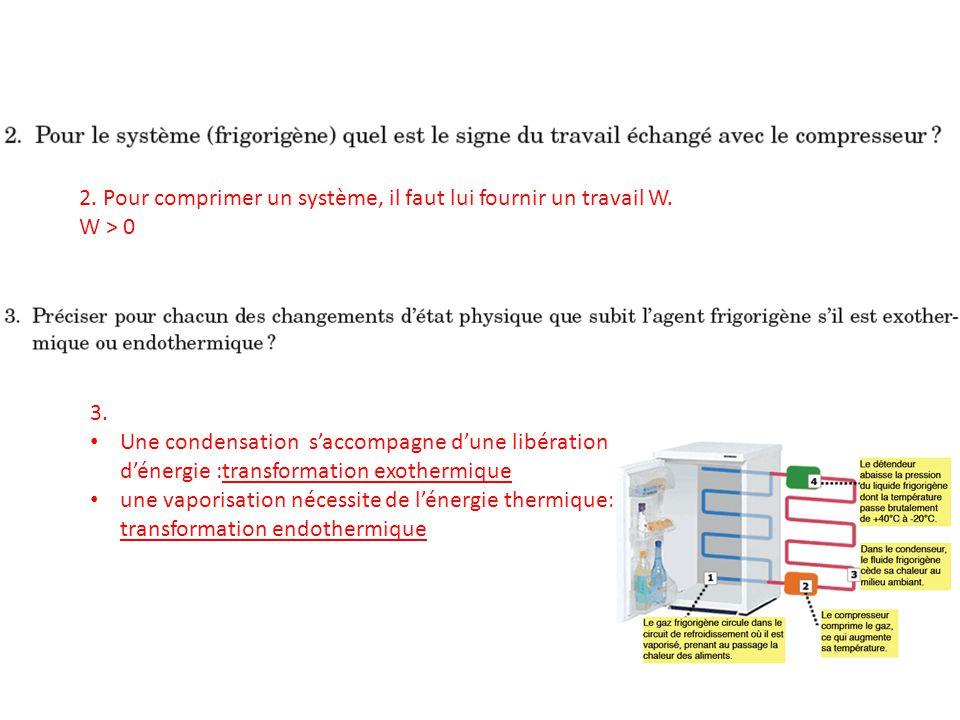 2. Pour comprimer un système, il faut lui fournir un travail W. W > 0 3. Une condensation saccompagne dune libération dénergie :transformation exother