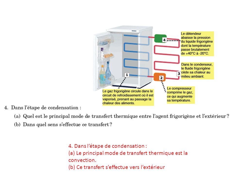 4. Dans létape de condensation : (a) Le principal mode de transfert thermique est la convection. (b) Ce transfert seffectue vers lextérieur